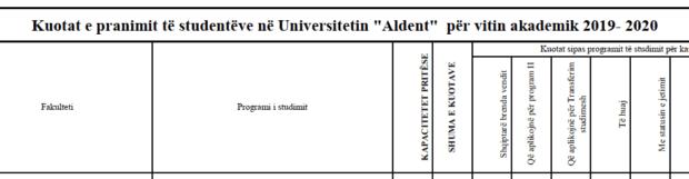 """Kuotat e pranimit të studentëve në Universitetin """"Aldent"""" për vitin akademik 2019-2020"""